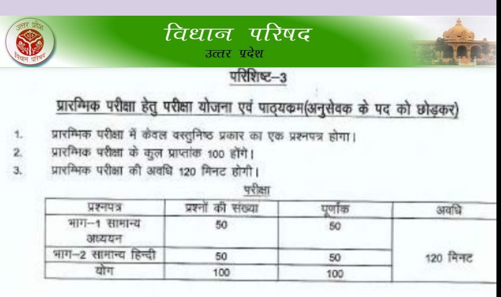 UP Vidhan Parishad RO Syllabus